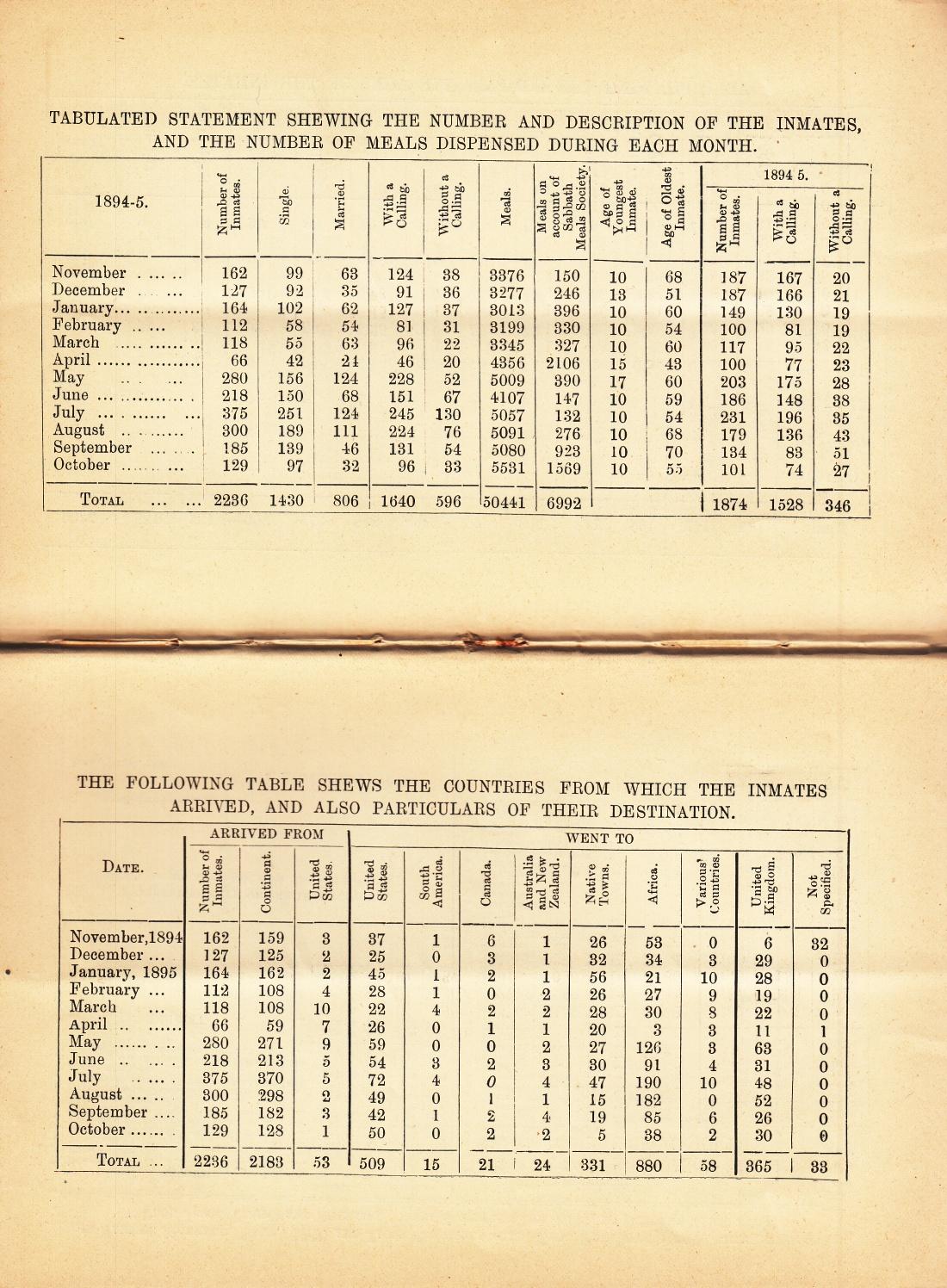shelter 1894 10