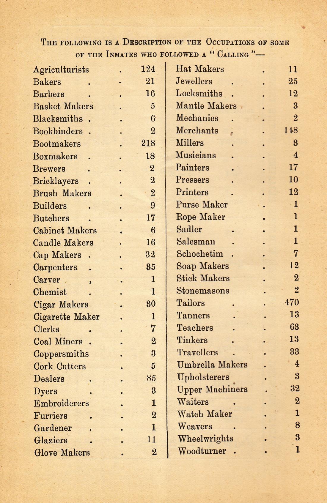 shelter 1894 12
