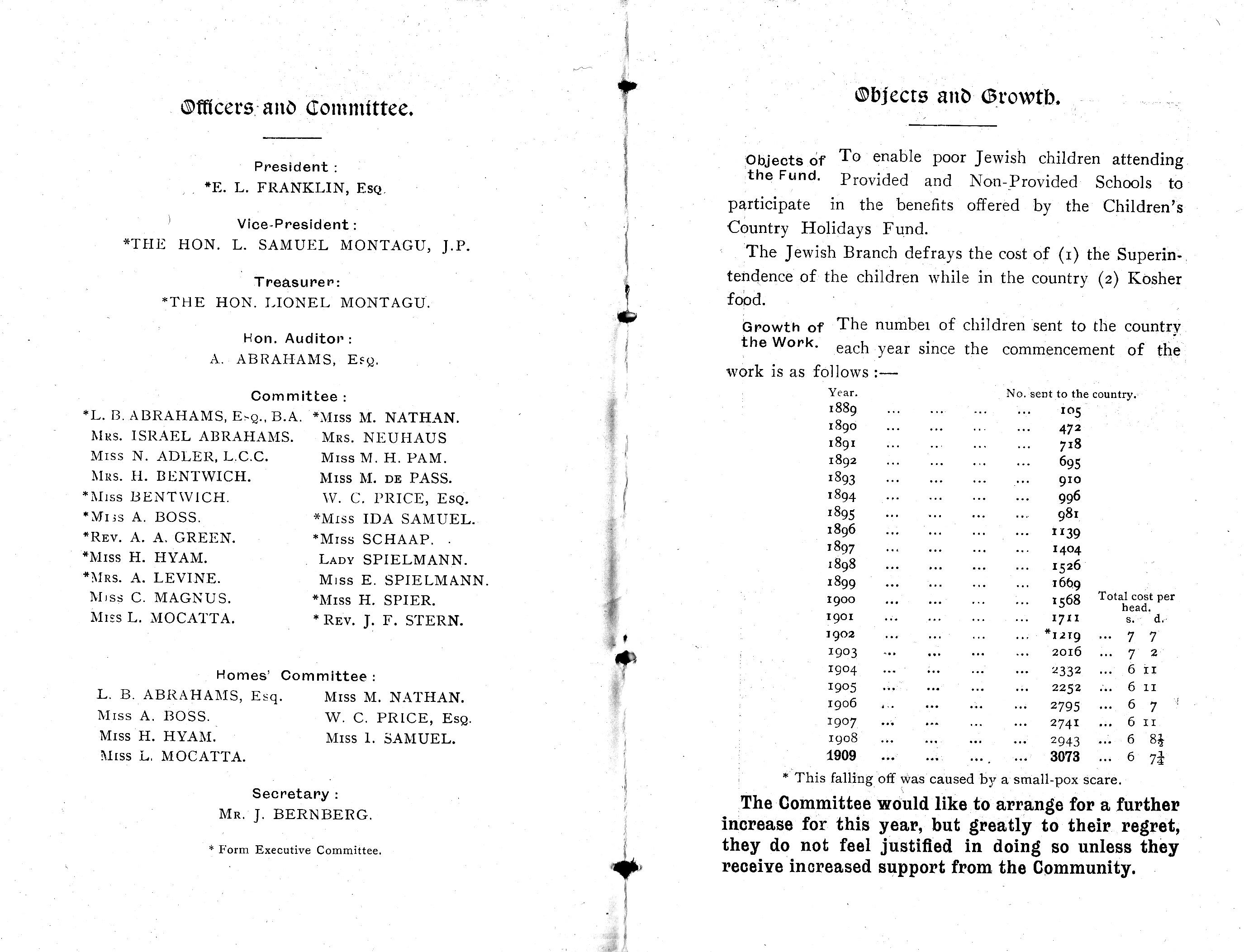 6q Children 1909_0002