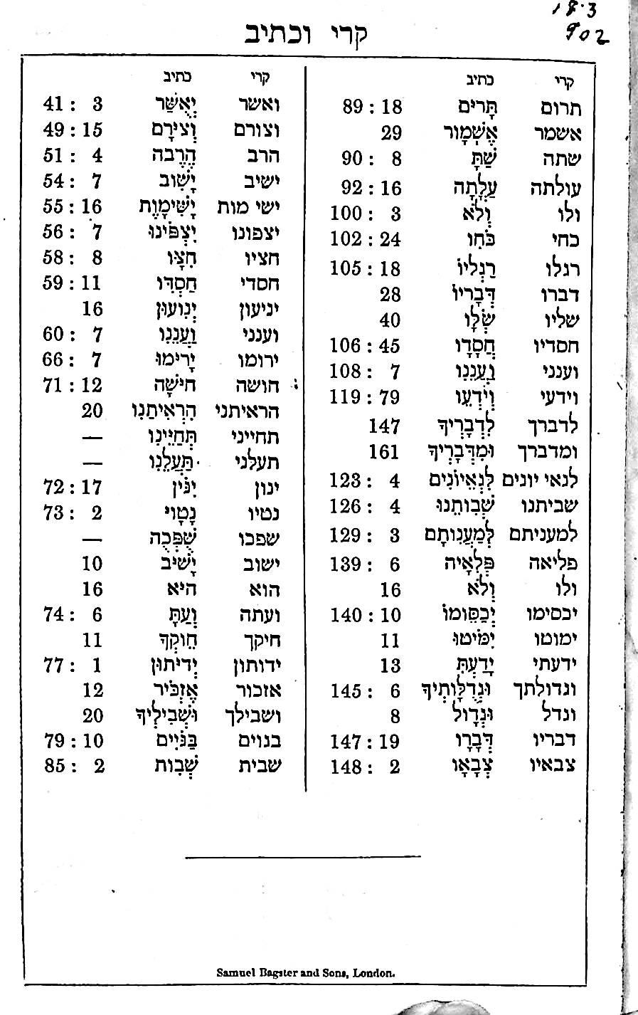 1845Psalms07